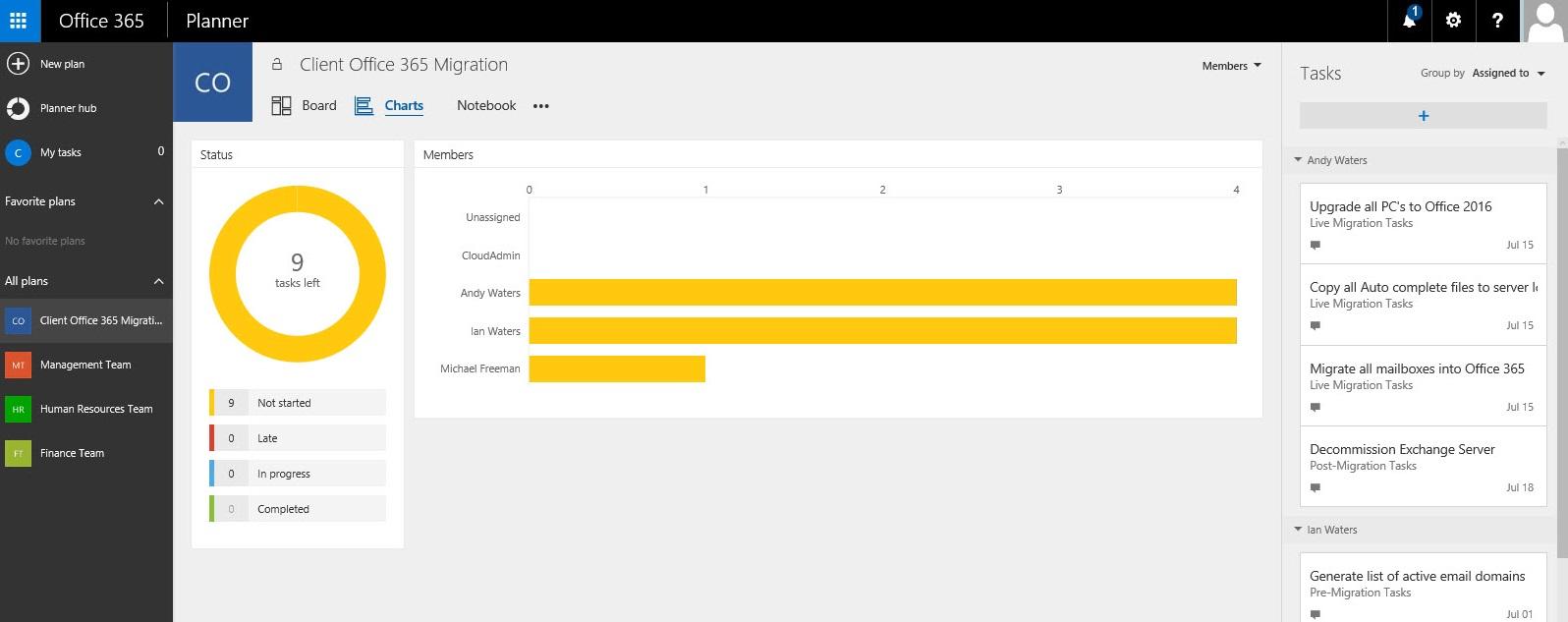 Office 365 Planner 9